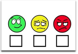 Rating: Mein Blog wäre mit A bewertet