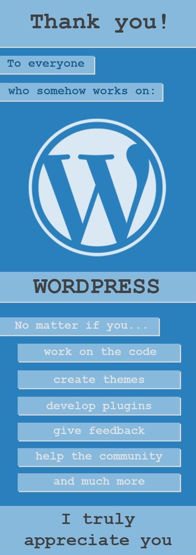 WordPress Danke