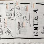 Sketchnote: 12 Elemente Teil 1