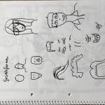 Sketchnote: Portraits, Gesichter 1