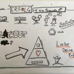 Sketchnote: Sabine Asgodom; Erfolg ist eine Pyramide