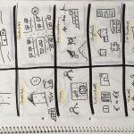 Sketchnote: SQUID Technik/Methode
