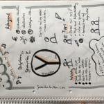 Sketchnote: Steffi Burkart - Generation Y