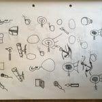 Sketchnote: Symbole und Vokabeln