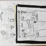 Sketchnote: Vokabeln und Vorlage aus der RP16
