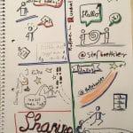 Sketchnotes und Notizen: Ein arbeitsreicher Tag